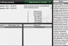 Българин спечели PokerStart Sunday Million